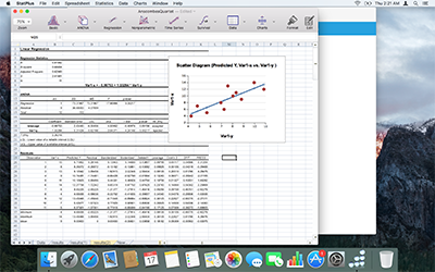 Linear regression report with scatterplot
