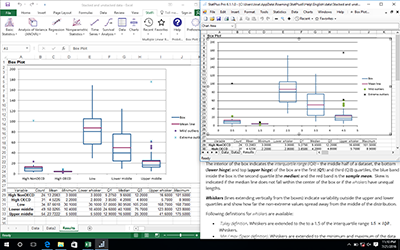 Box plot reports in standalone spreadsheet and Excel 2016 (add-in mode).
