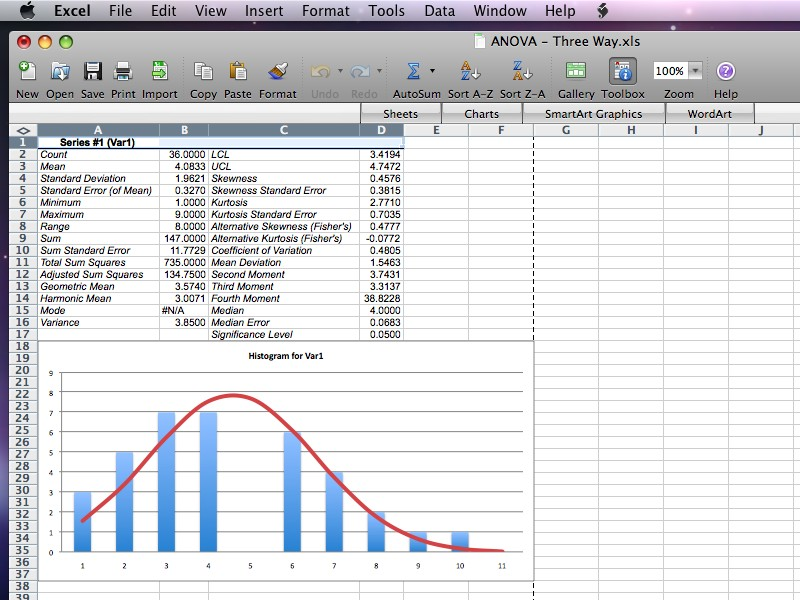 statistics the mac way